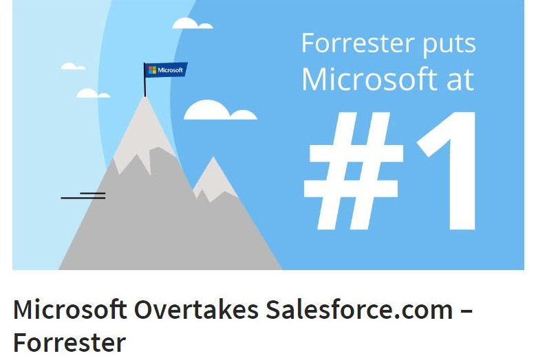 Microsoft overtakes Salesforce
